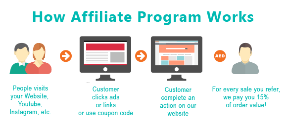Join our Affiliate Program | Gedget ae | A Place for Geeks